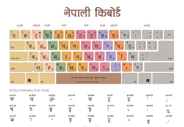Nepal Keyboad Layout